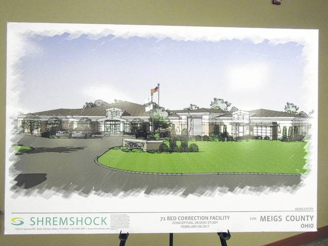 The proposed Meigs County Correctional Facility