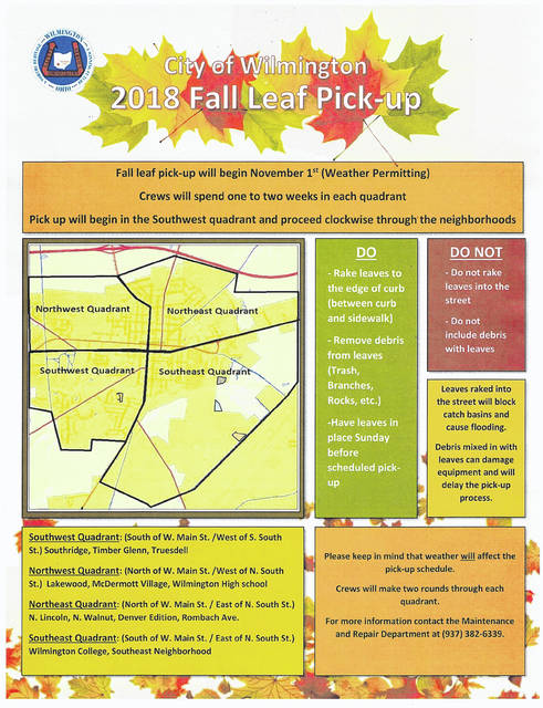 The flyer detailing the city's leaf pickup.