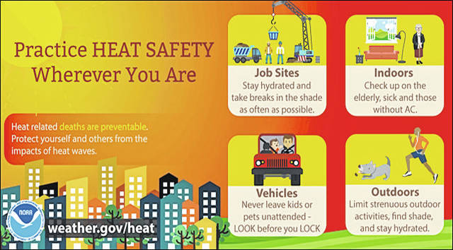 Until the current heat wave abates, both the weather service and health professionals advise taking precautions against heat exhaution or potentially fatal heat stroke.