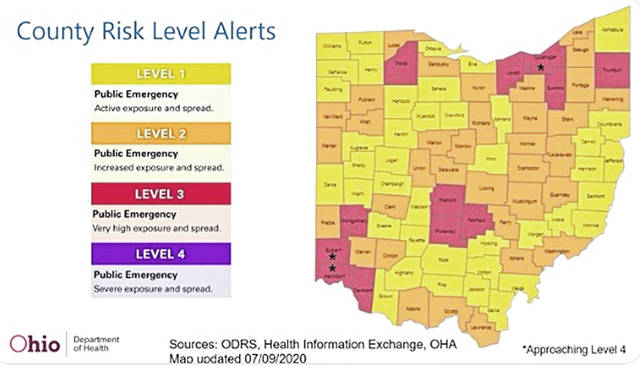 Clinton County is at Level 2 as of Friday afternoon.