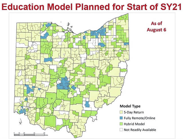 Ohio's most recent graphic of the trends for students this fall.