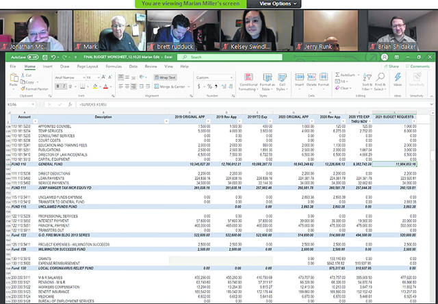 Wilmington City Council and city officials discuss the 2021 budget at a virtual special virtual meeting Thursday.