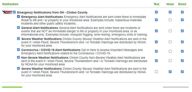 Locals are encouraged to sign up for Clinton County's emergency notifications at https://co.clinton.oh.us/departments/EmergencyManagement .