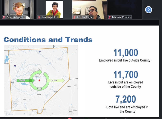Slides featured trends in Clinton County.