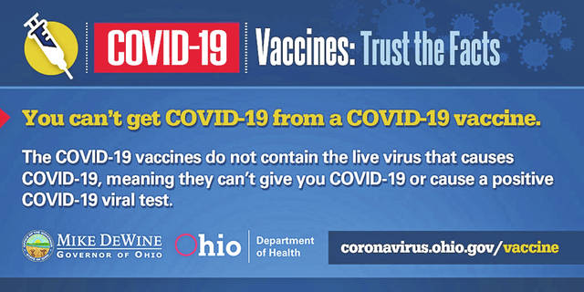 """""""You can't get COVID-19 from receiving a COVID-19 vaccine,"""" said Ohio Gov. Mike DeWine Thursday. """"Having symptoms like fever or soreness after you get a vaccine is a normal sign that your immune system is learning to fight the virus. For more info, visit http://bit.ly/VaccineFACTS ."""