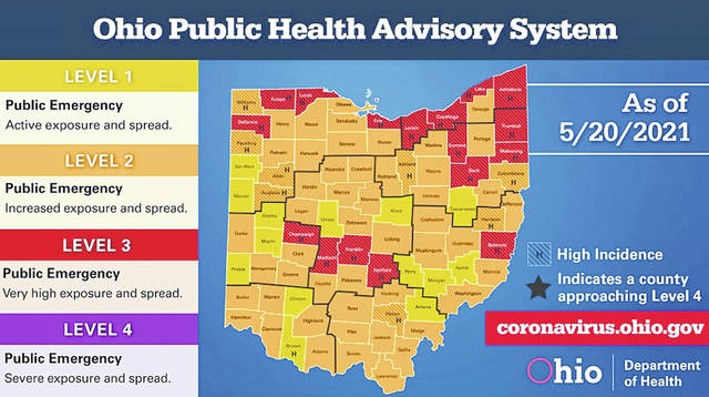 Clinton County is at Level 1 in the state's latest heat map. The county currently stands at 76 COVID-19 cases, the lowest since around the second week of October, Clinton County Health Commissioner Pamela Walker-Bauer told the News Journal.