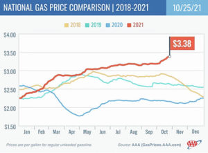Ghastly gas prices haunt consumers at the pump