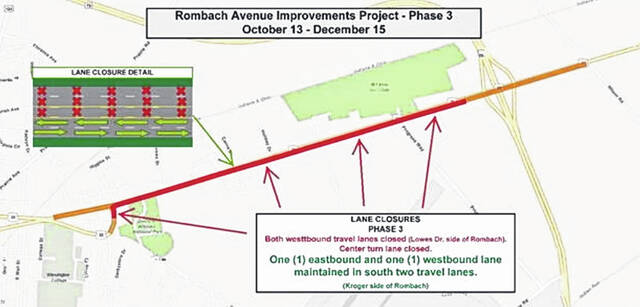 This graphic shows the lane closures upcoming for the project.