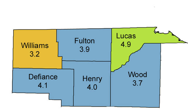 Area unemployment rates did not change much in November.
