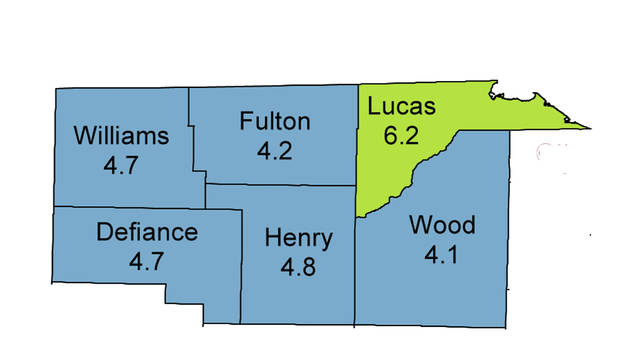 Unemployment rates fell slightly in the area for November.