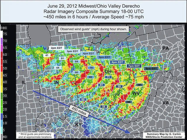 A violent storm called a derecho raced across West Virginia, leaving downed trees and damaged homes in its wake.