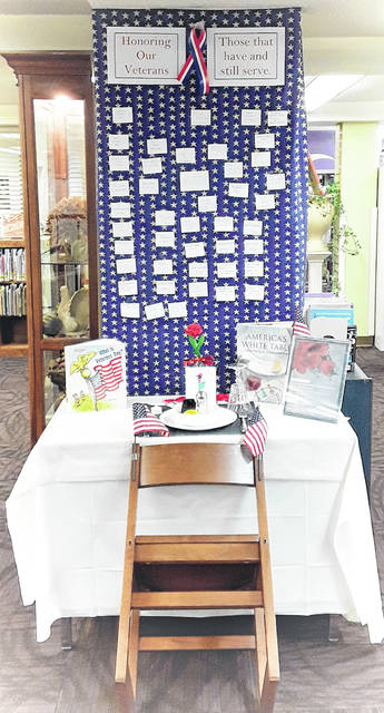 Last week during preschool and toddler/baby story time at the Carnegie Public Library, we read stories, sang songs, and learned about our veterans as our heroes. The display of the white table in the Children's Department also served as a visual for the children and adult patrons in remembrance of those who are/were missing in action and prisoners of war. The wall above the table is covered with the names of veterans that library patrons wanted to honor. With great affection, we thank the veterans of our community and beyond.