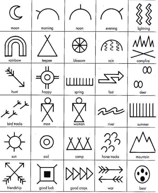 "An image of Native American symbols found at <a href=""http://schoolathome.blogspot.com/2008/03/if-you-lived-during-trail-of-tears.html"" target=""_blank"">www.schoolathome.blogspot.com/2008/03/if-you-lived-during-trail-of-tears.html</a>."