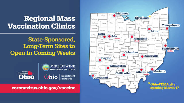 This map shows the mass vaccination sites slated for Ohio.