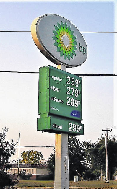 Gas prices in south central Ohio have remained steady.