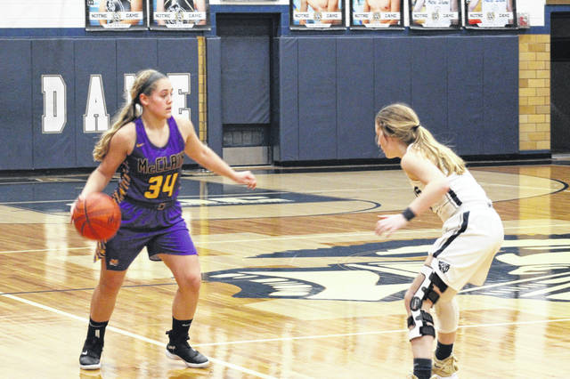 Notre Dame held Greenfield McClain to just 23 points in their home win over the Tigers Monday night.
