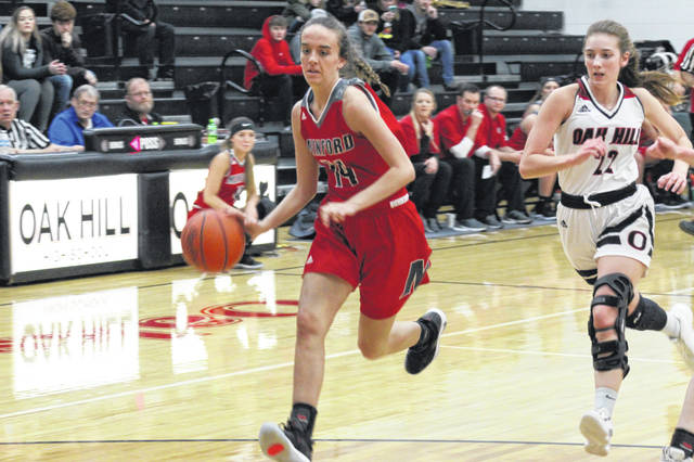Minf0rd's Makenzie Watters finished with a team high 13 points in the Falcons road loss to Oak Hill on Thursday.