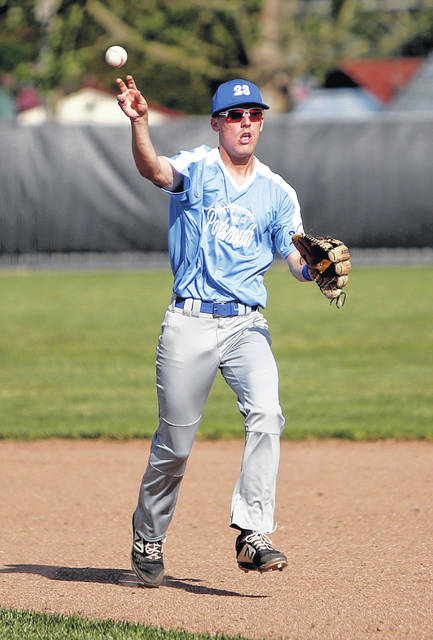Post 23's Nathan McCormick relays a ball to first base in their win over Post 142 Tuesday.