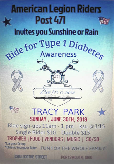 Poster for the T1D Ride this Sunday.