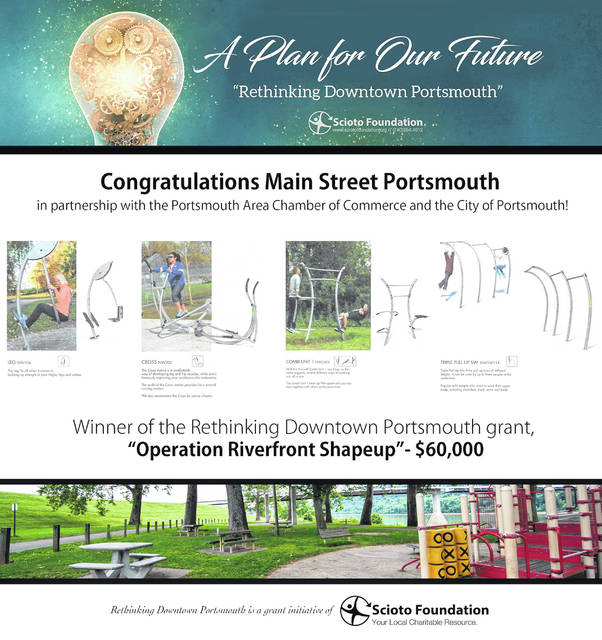 "Plan for Outdoor physical fitness park on the Portsmouth riverfront as part of the Rethinking Downtown Portsmouth Grant Initiative. The Main Street Portsmouth grant project is named ""Operation Riverfront Shapeup."""