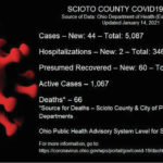 44 new COVID-19 cases reported Thursday