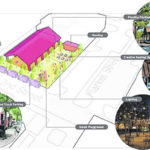 Council share vision on Market Square pavilion
