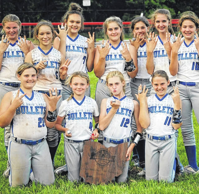 The Mid-Ohio Bullets 06 travel softball team finished with another second-place finish this past weekend. They lost 10-8 in the championship game to take second place in a field of 20 teams from around the state. They have now placed first, second or third in four of the six tournaments they have played in and are ranked first in Ohio in their division. Follow the team on Facebook for upcoming information regarding tryouts for next year and to cheer them on as the season winds down.