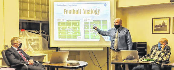 Instructor Jon Grega with school board members Matt Griffith, left, and Denny West makes a football analogy that teachers plans with COVID-19 have had to change with remote learning, distancing and a mix of in-class and remote learning.