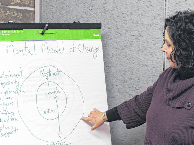 Sam Wildow | AIM Media Midwest Executive Director Rebecca Sousek demonstrates one of the classes taught through the Getting Ahead program at the Piqua Compassion Network.