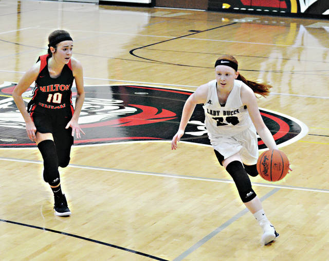 Rob Kiser|Call Photo Covington's Claudia Harrington drives against Milton-Union's Rachel Thompson in the championship game of the Buccaneer Classic.
