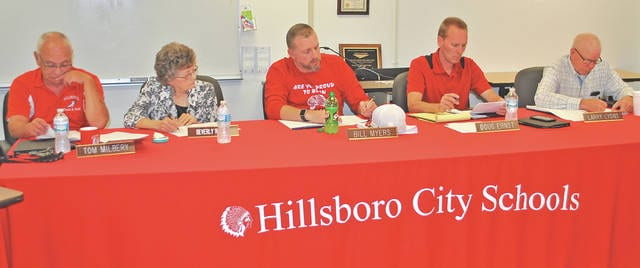 The Hillsboro City Schools Board of Education members are pictured at Wednesday's meeting, from left, Tom Milbery, Beverly Rhoads, Bill Myers, Doug Ernst and Larry Lyons.