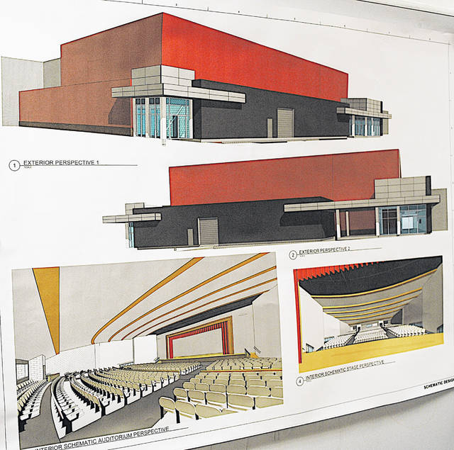 This artist's rendering shows views outside and inside of what the new Hillsboro City Schools auditorium might look like.