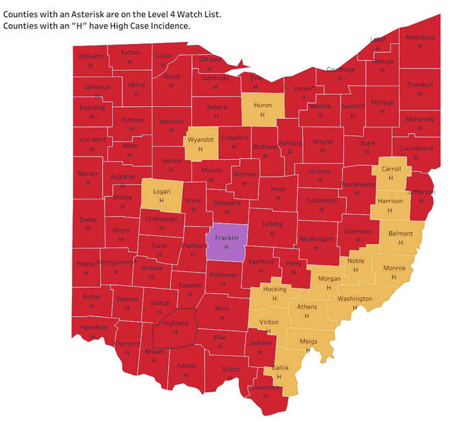 "This graphic shows the Ohio Department of Health's public emergency rating of each Ohio county as of Thursday. The ODH has designated counties rated as level 1 public emergencies as yellow; counties rated as level 2 public emergencies, which represent increased exposure and spread, are orange; counties rated as level 3 public emergencies, which represent very high exposure and spread, are red; counties rated as level 4 public emergencies, which represent severe exposure and spread, are purple. Counties marked with an ""H"" have high case incidences. Counties marked with an asterisk (*) indicate counties on the level 4 watch list."