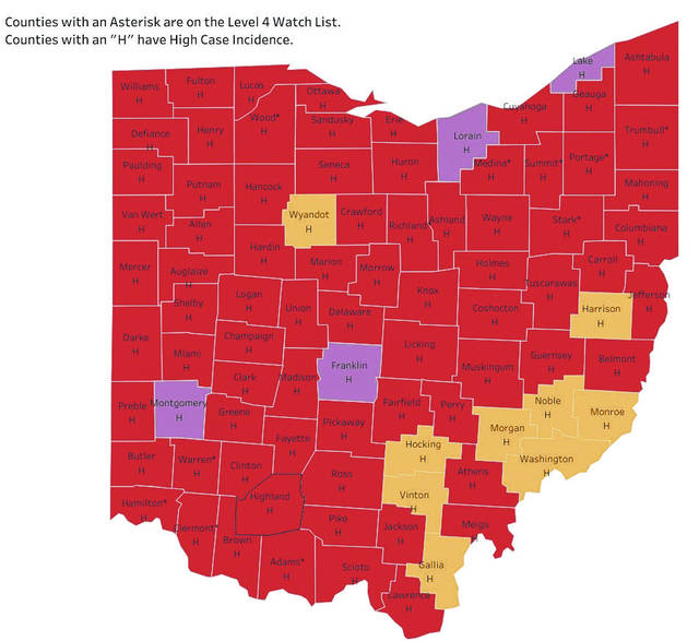 """This graphic shows the Ohio Department of Health's public emergency rating of each Ohio county as of Wednesday. The ODH has designated counties rated as level 1 public emergencies as yellow; counties ranked as level 2 public emergencies, which represent increased exposure and spread, are orange; and counties ranked as level 3 public emergencies, which represent very high exposure and spread, are red. Counties marked with an """"H"""" have high case incidences. Counties marked with an asterisk (*) indicate counties on the level 4 watch list."""