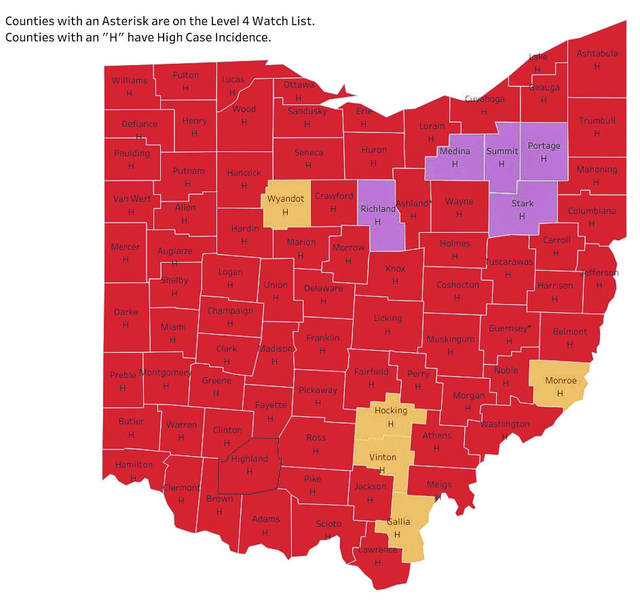 """This graphic shows the Ohio Department of Health's public emergency rating of each Ohio county as of Thursday. The ODH has designated counties rated as level 1 public emergencies as yellow; counties ranked as level 2 public emergencies, which represent increased exposure and spread, are orange; and counties ranked as level 3 public emergencies, which represent very high exposure and spread, are red. Counties marked with an """"H"""" have high case incidences. Counties marked with an asterisk (*) indicate counties on the level 4 watch list."""