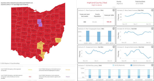 "This graphic shows the Ohio Department of Health's public emergency rating of each Ohio county as of Thursday. The ODH has designated counties rated as level 1 public emergencies as yellow; counties ranked as level 2 public emergencies, which represent increased exposure and spread, are orange; and counties ranked as level 3 public emergencies, which represent very high exposure and spread, are red. Counties marked with an ""H"" have high case incidences. Counties marked with an asterisk (*) indicate counties on the level 4 watch list."