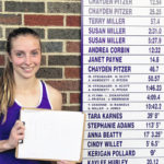 McClain's Baril shatters 3200 record
