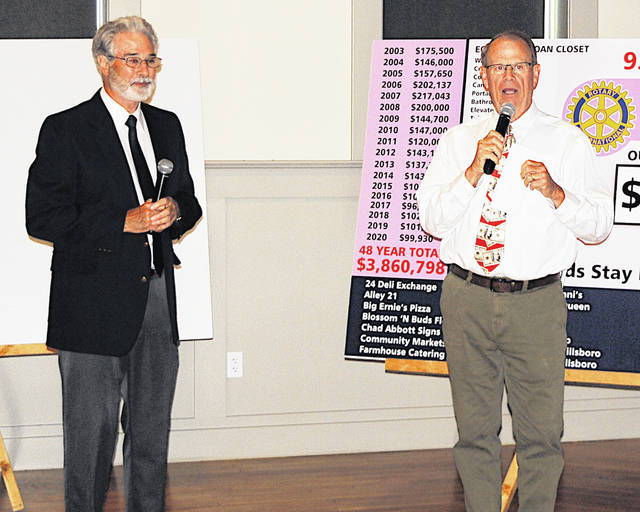 Emcees Ron Coffey (left) and Rick Williams are pictured at the 2021 Highland County Society for Children and Adults Radio-Telethon held at the Hillsboro Orpheum.