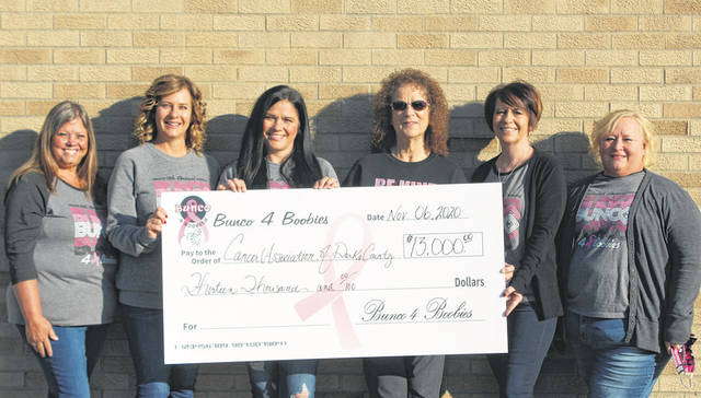 Bunco 4 Boobies organizers make a $13,000 donation to Trudy Eastland of the CADC. Shown in the photo from left to right: Jodi Kinney, Missy Pohl, Jessica Artz, Trudy Eastland, Jenni Weaver, and Cathy Sink.