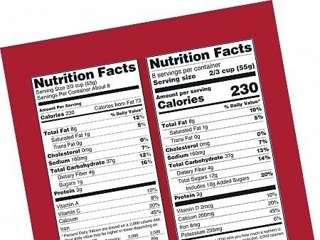 "One of the most sought-after changes will be the inclusion of ""Added Sugars"" on the label. Currently, it's impossible to tell how much sugar is naturally occurring, from fruit- or milk-based ingredients, for example, and how much is added during processing."