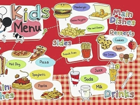 Choose food low in fat, salt and added sugars for children. That may mean avoiding kids' menus in restaurants featuring high-calorie offerings. Another suggestion is ordering tap water instead of sodas, shakes or juice. Tap water is a healthier and cheaper option.