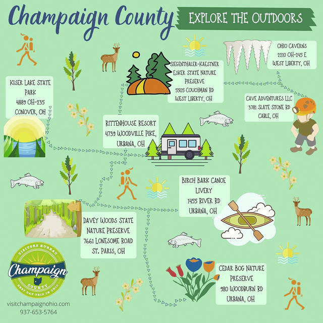 Follow the path to destinations in this local map for outdoor exploring in Champaign County.