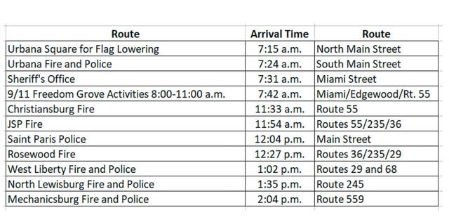 Here is the list of stops, time the procession arrives and the route taken. The public is invited to line the route or visit your local public safety station to pay their respects.