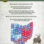 Ohio deer-gun hunting season begins