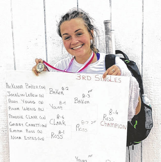 Galion's Emma Ross won the No. 3 singles championship at the Sam Sabback Invitational on Saturday, Sept. 11, 2021, in Bucyrus. She improved her overall record to 12-5 this season after winning three matches on Saturday.