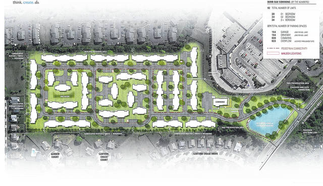 The proposed site plan for Treplus Communities' Burr Oak Commons shows the layout of the planned 25 buildings that would provide 92 apartment units for seniors on the city's west side if final approval is granted by Delaware City Council. The Delaware Planning Commission has signed off on the final development plan.