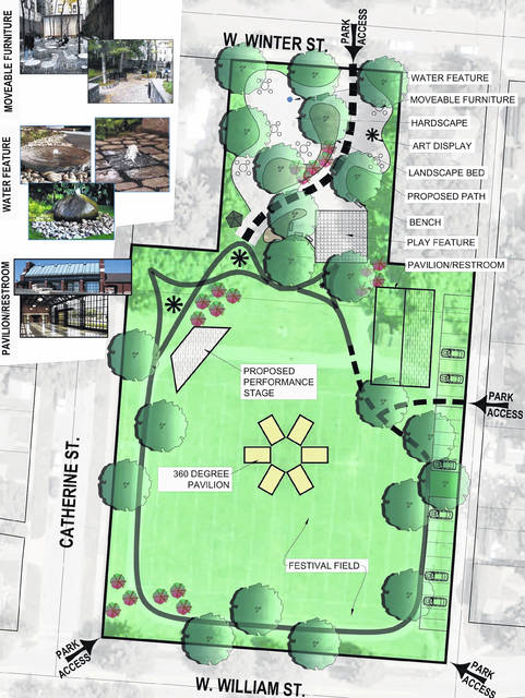 Pictured is a draft of the proposed improvements to Boardman Arts Park at 154 W. William St. in Delaware.