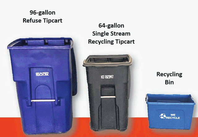 This image was created by the City of Delaware to show the size difference between the 96-gallon refuse tipcart, the 64-gallon single stream recycling tipcart, and a standard recycling bin.