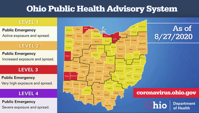 Ohio Public Health Advisory System as of Aug. 27