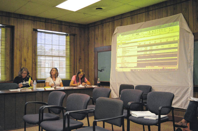 Rio Grande Village Council analyses waste water treatment costs.